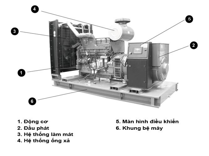 Phân loại máy phát điện