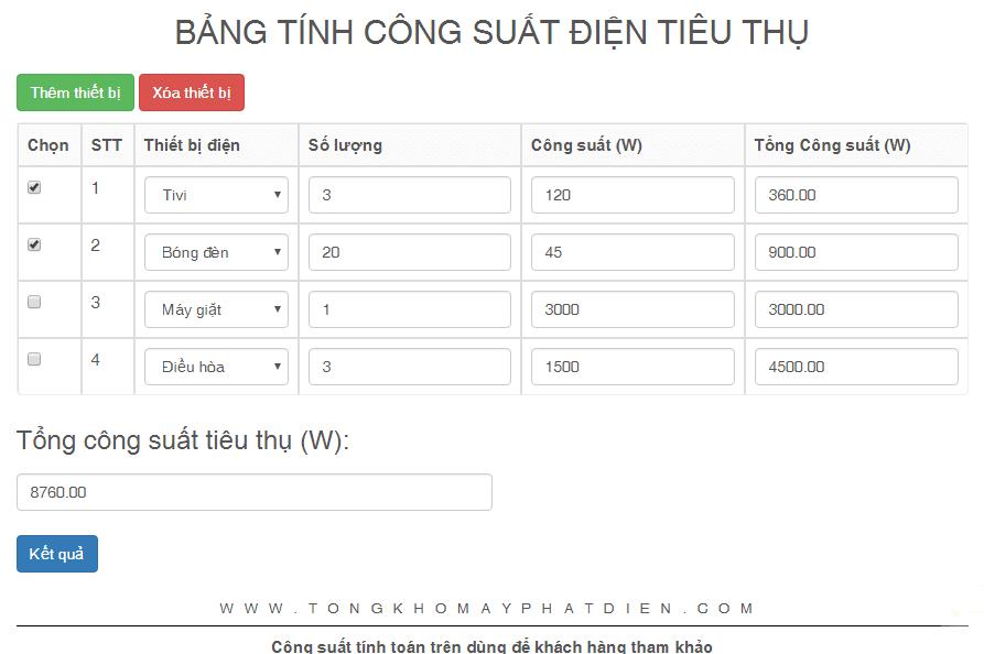 bang tinh cong suat du phong