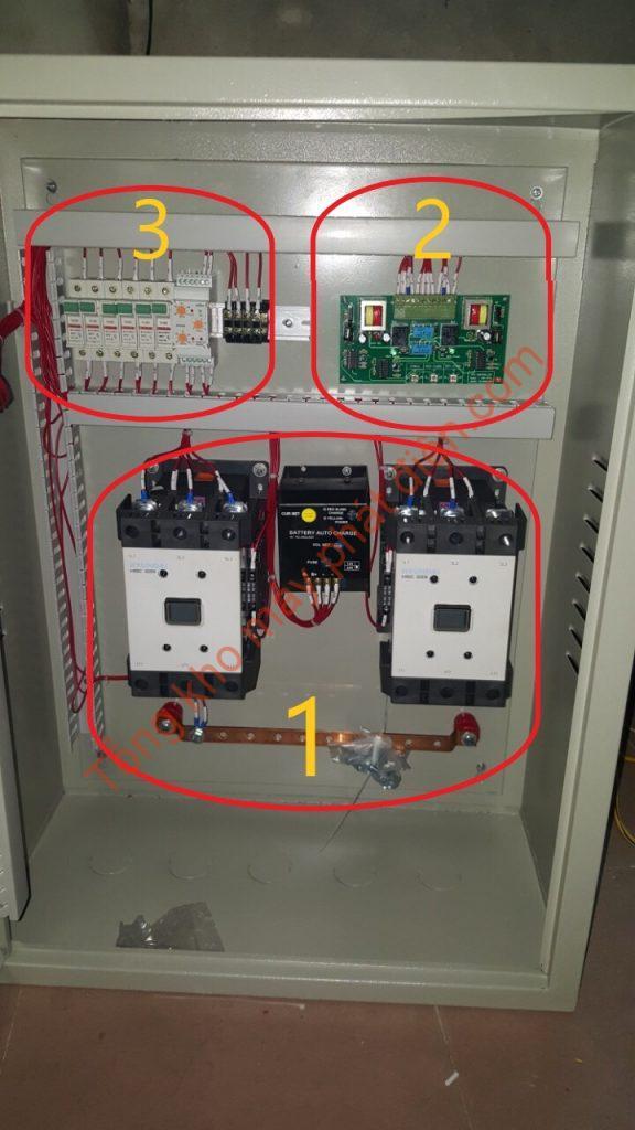 Tủ chuyển nguồn tự động ATS sử dụng cuộn hút contactor