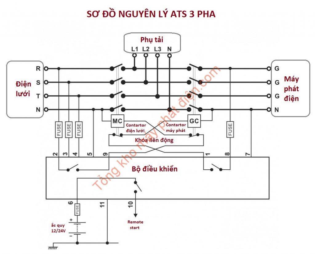 Sơ đồ mạch nguyên lý của ATS 3 pha