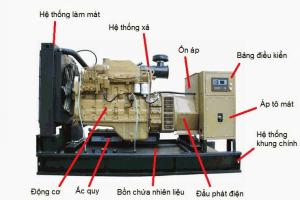 Cấu tạo máy phát điện công nghiệp
