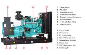 Cấu tạo máy phát điện là gì