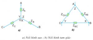 Cách mắc mạch điện 3 pha