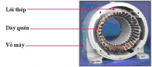 Cấu tạo Stato của máy điện không đồng bộ