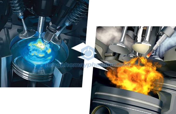 Máy phát điện sử dụng nhiên liệu nào tiết kiệm nhất