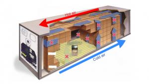 Ứng dụng máy phát điện cho container