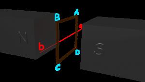 Nguyên lý máy phát điện 1 chiều
