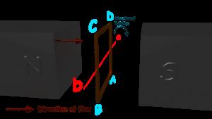 Nguyên lý của máy phát điện một chiều