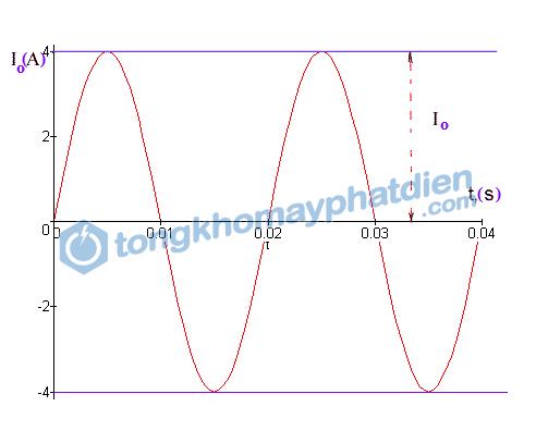 sơ đồ dòng điện 1 pha